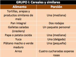 Grupo I: Cereales y similares